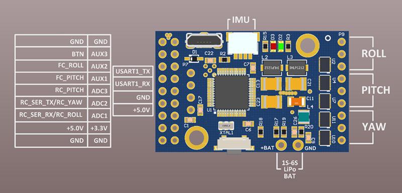 BaseCam SimpleBGC 32-bit Tiny : BaseCam Electronics
