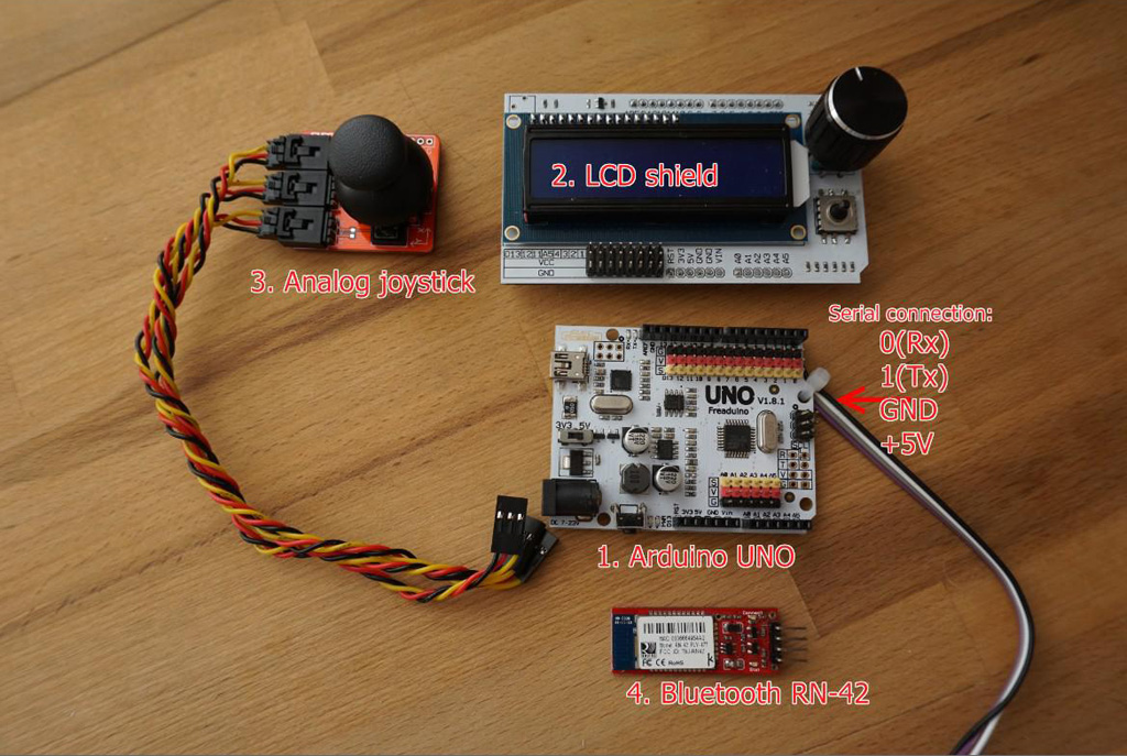 Dscn moreover Arduino Radar System Using Processing Android App Circuit Diagram together with Siemens Mm Sizee additionally Opening Crew also Interfacing X Led Matrix With Raspberry Pi. on dc servo motor control circuit